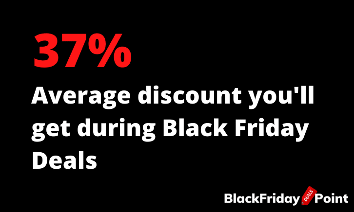 Average Savings on Black Friday Deals